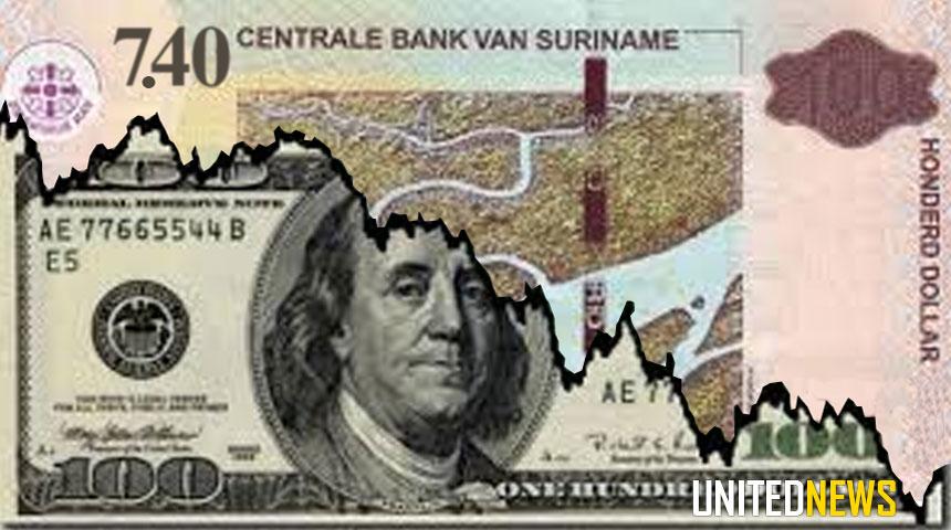 overschot aan us-dollars laat koers dalen -